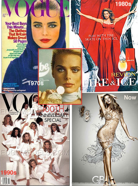 History of models
