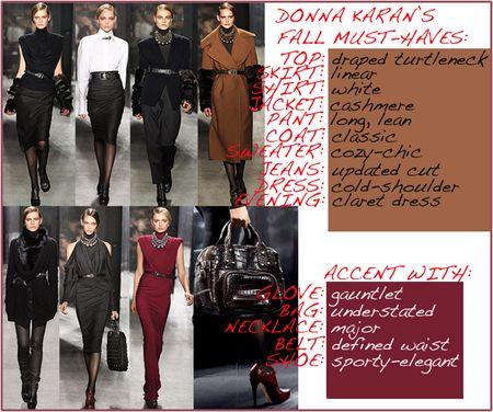 Donna karan fall fashion must haves