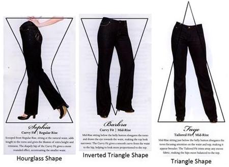 Desi jeans silhouettes
