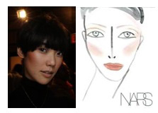 Nyfw fall 2010 thakoon beauty nars