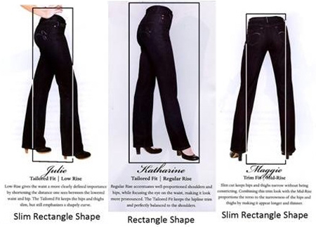 Desi jeans body types