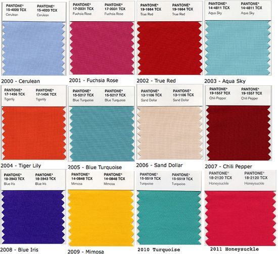 Ten years pantone color of the year
