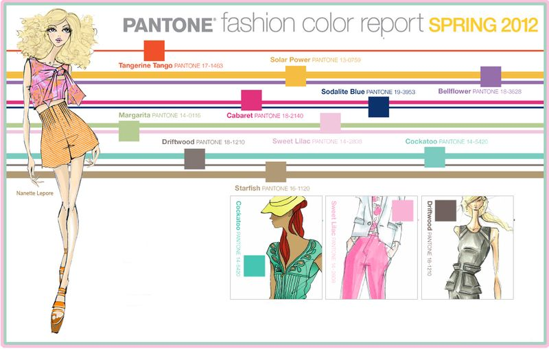 Pantone fashion color report spring 2012