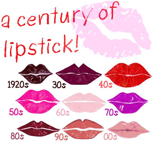 A century of lipstick