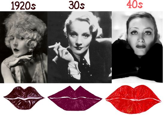 Lipstick trends 1