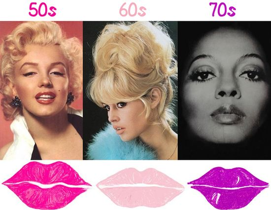 Lipstick trends 2