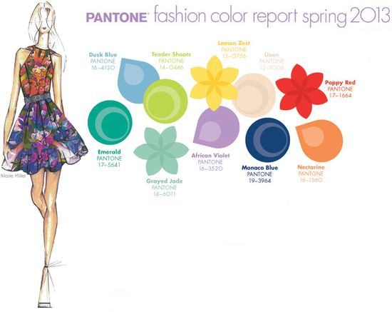 Pantone fashion colors report spring 2013