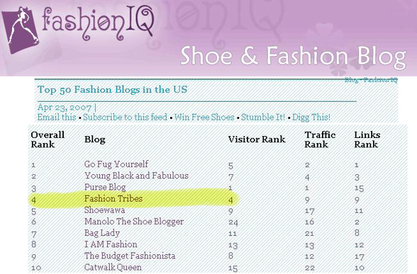 Fashion_iq_top_50_excerpt