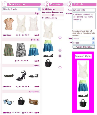 Cheap Womens Fashion Tops on Cheap Fashion Online Shopping Websites By Sude