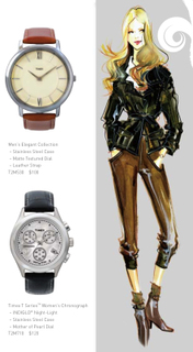 Runway_fashion_trends_watches_saf_2