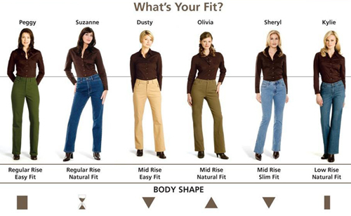 Dress style for your body type